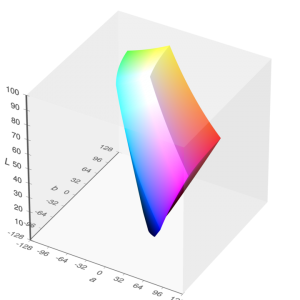 srgb_gamut_within_cielab_color_space_isosurface-fs